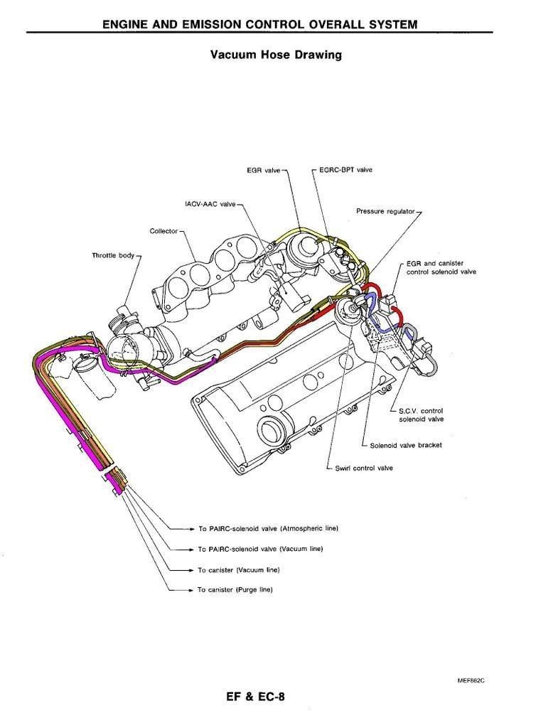 Ka24de Belt Diagram