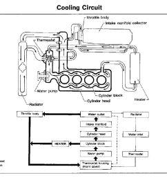 kae wiring harness diagram [ 1164 x 803 Pixel ]