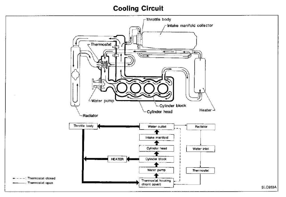 medium resolution of kae wiring harness diagram