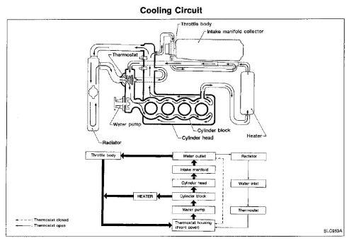 small resolution of kae wiring harness diagram