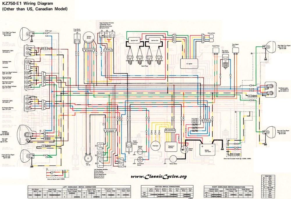 medium resolution of kawasaki barako 175 wiring diagram
