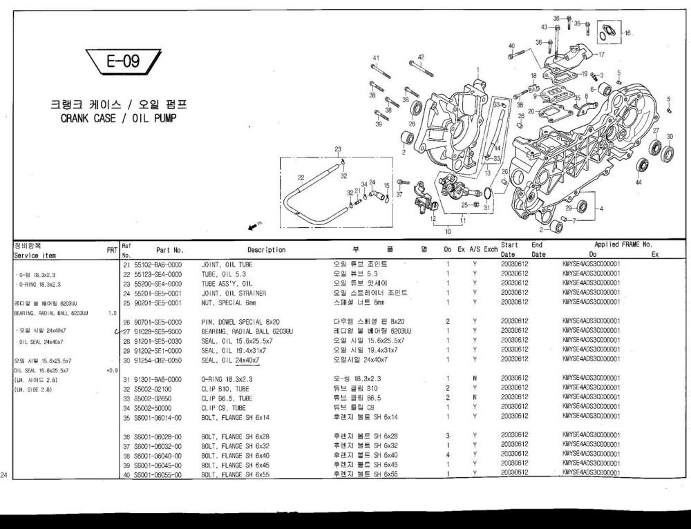 medium resolution of kazuma 50cc wiring harnes