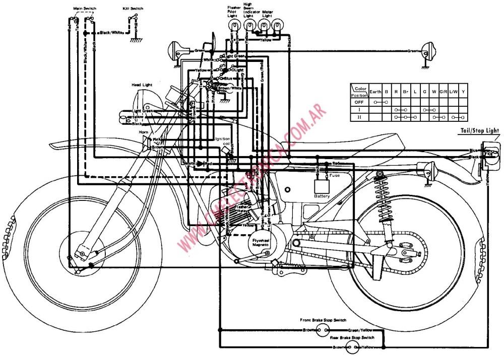 medium resolution of kazuma 70cc atv wiring diagram