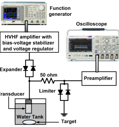 kdc x396 wiring diagram on kenwood dnx9140 wiring diagrams pin kenwood kdc x591 wire  [ 2364 x 2376 Pixel ]