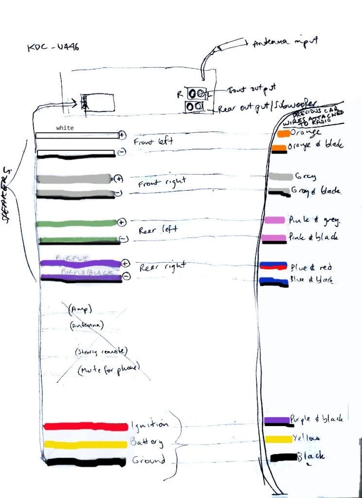 Kenwood Kdc Mp208 Wiring Diagram Wiring Diagram Experts
