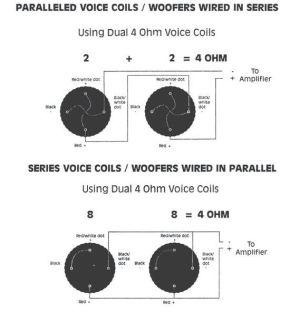 Kicker Cvr 12 2 Ohm Wiring Diagram