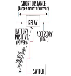 l7 wiring diagram [ 2048 x 1340 Pixel ]