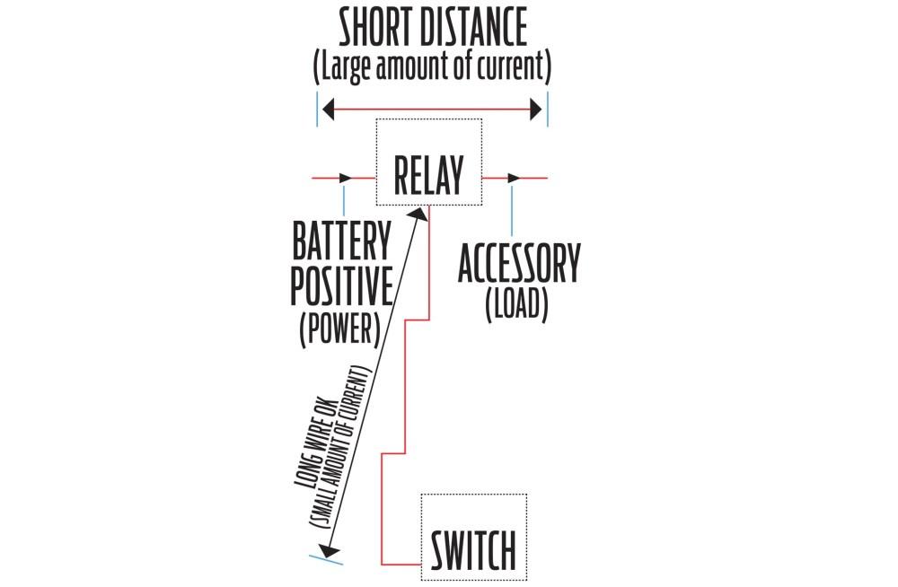 medium resolution of l7 wiring diagram