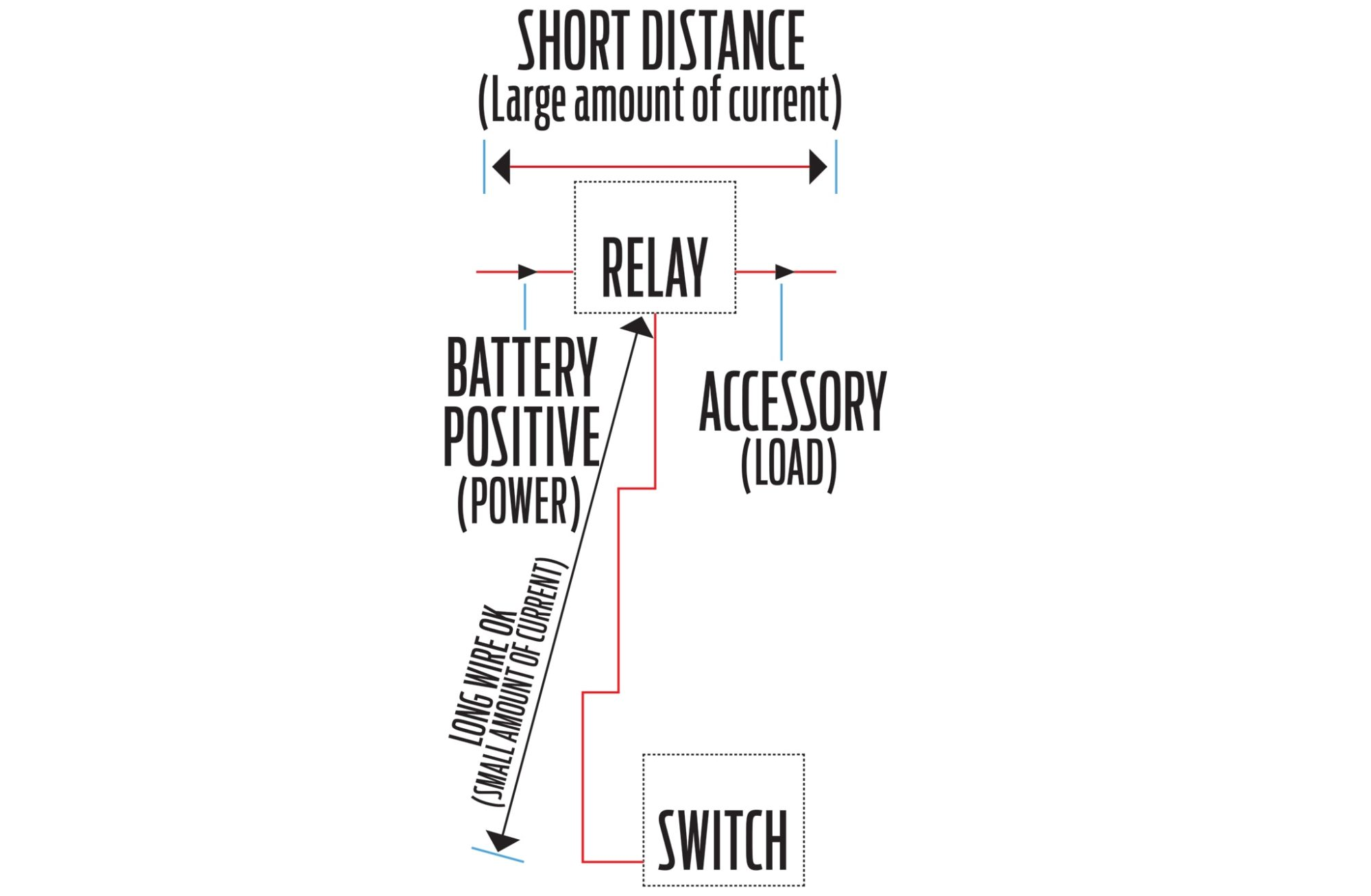 hight resolution of l7 wiring diagram