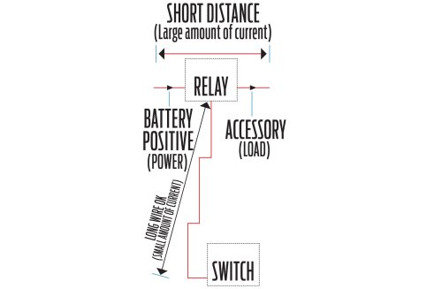 small resolution of l7 wiring diagram