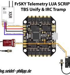 phillip wiring diagram [ 1200 x 1160 Pixel ]