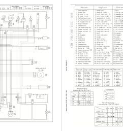 ktm 300 headlight wiring wiring diagramktm 300 headlight wiring [ 1890 x 1337 Pixel ]