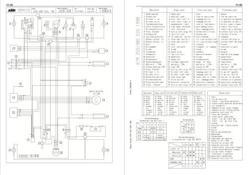small resolution of ktm 300 headlight wiring wiring diagramktm 300 headlight wiring