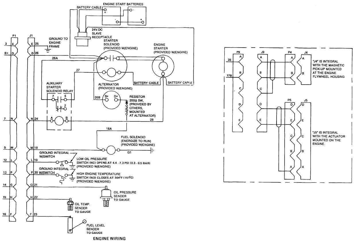 Kubota B7510 Wiring Diagram