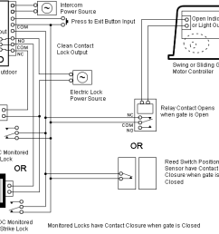 b7800 kubotum tractor wiring diagram [ 1882 x 1029 Pixel ]
