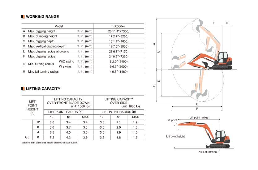 Kubota Kx080-3 Wiring Diagram
