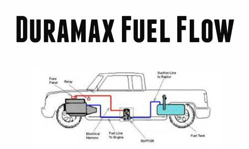 Lb7 Fuel System Diagram