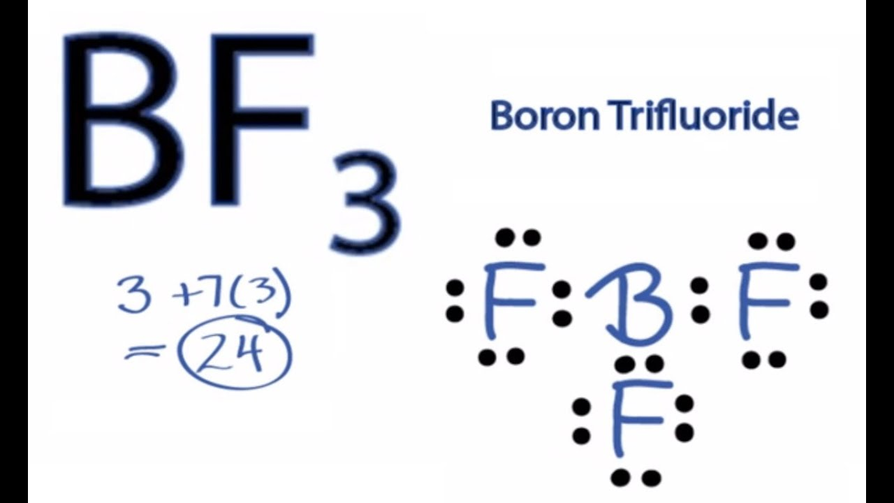 what is an electron dot diagram toyota wiring lewis for fluoride ion