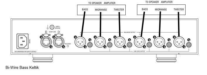Linn Aktiv Wiring Diagram
