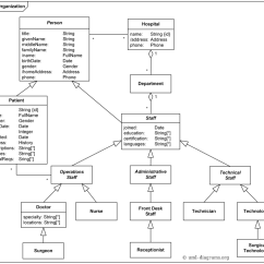 Tridonic Emergency Ballast Wiring Diagram Battery Level Indicator Circuit The Types Of Lithonia Diagrams Best Rh 62 E V L Y N De