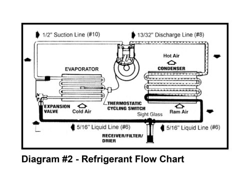 small resolution of boat aerator wiring diagram