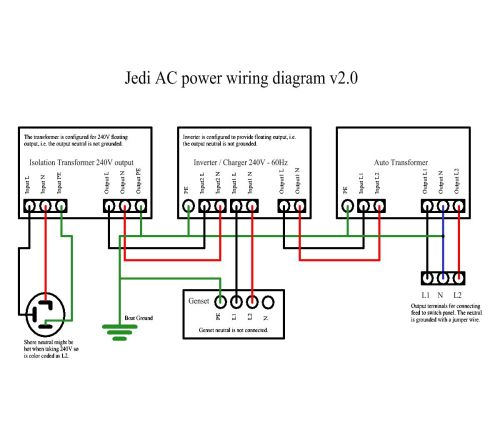 small resolution of lowe 175 boat wiring diagram ignition switch pdflowe wiring diagram 7