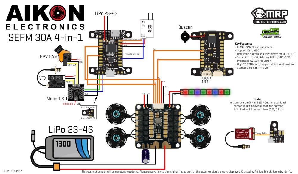 medium resolution of  lumenier rgb led wiring diagram on badlands logo badlands illuminator diagram badlands winch remote