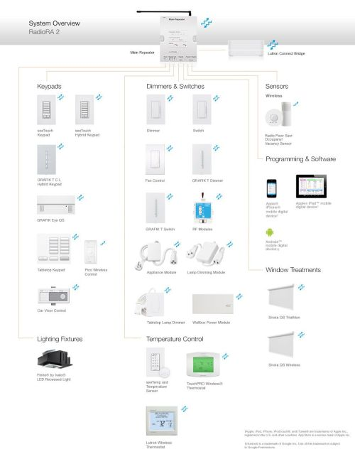 small resolution of lutron dimmer single wiring diagram
