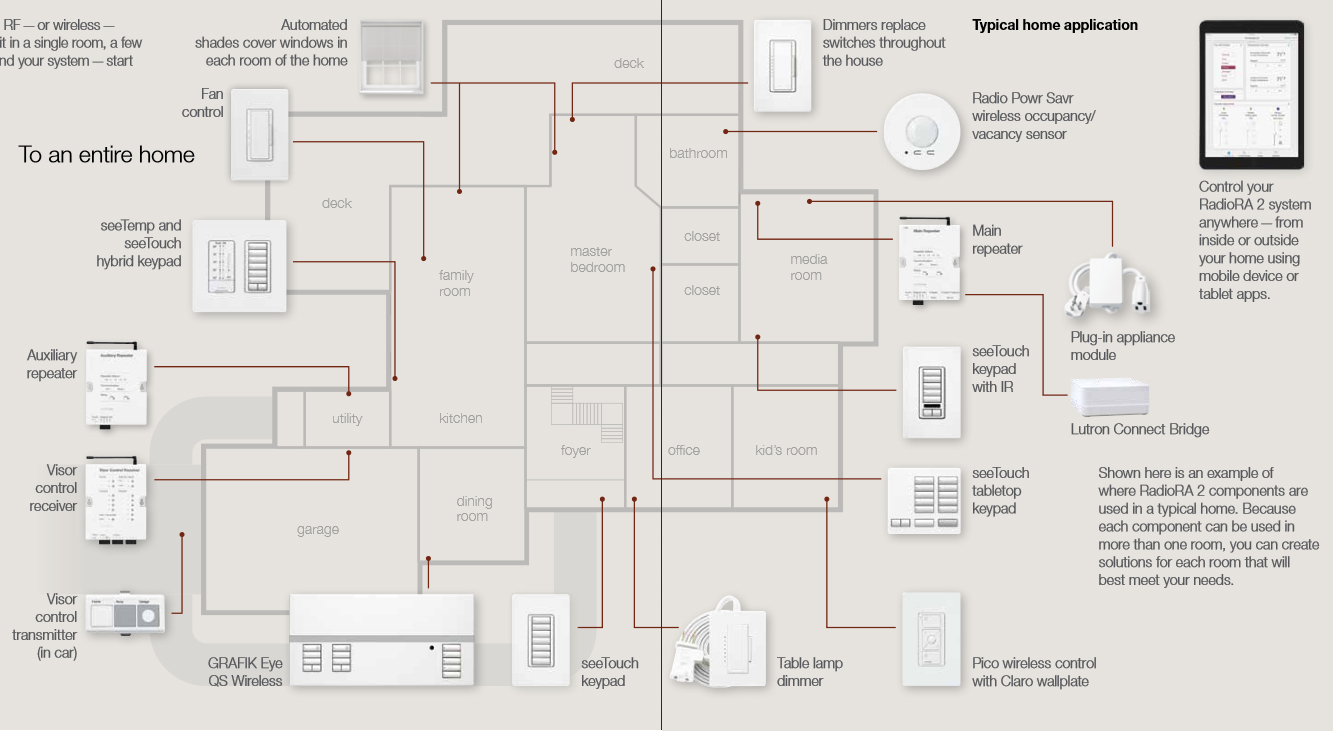Lutron Dimmers Wiring Diagram