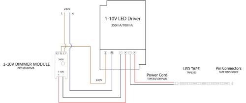 small resolution of lutron lighting wiring diagram