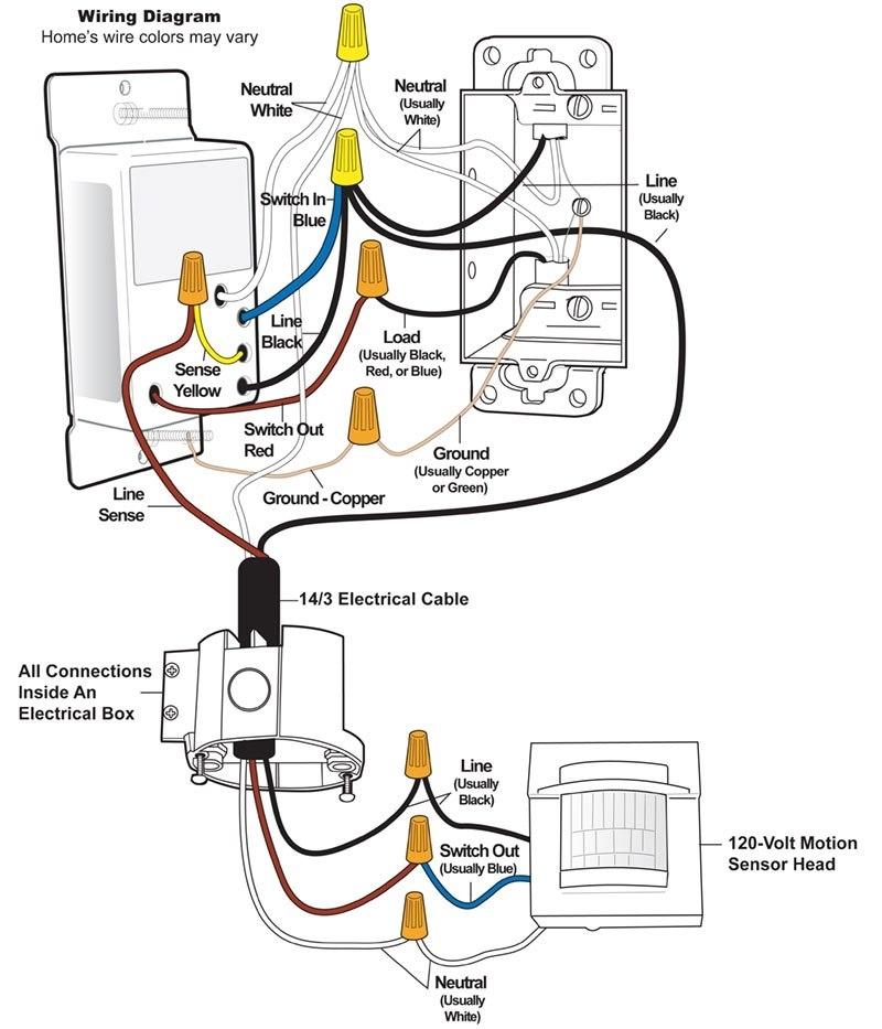 Lutron Maestro Dimmer Wiring Diagram
