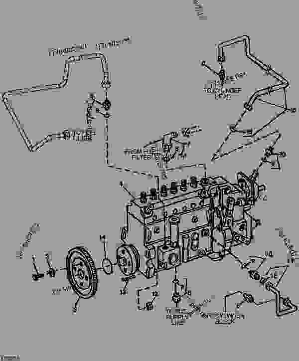 Mahindra 4110 Pto Wiring Diagram