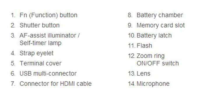 Metalux 8tsnf254t5ho-lp41 Wiring Diagram