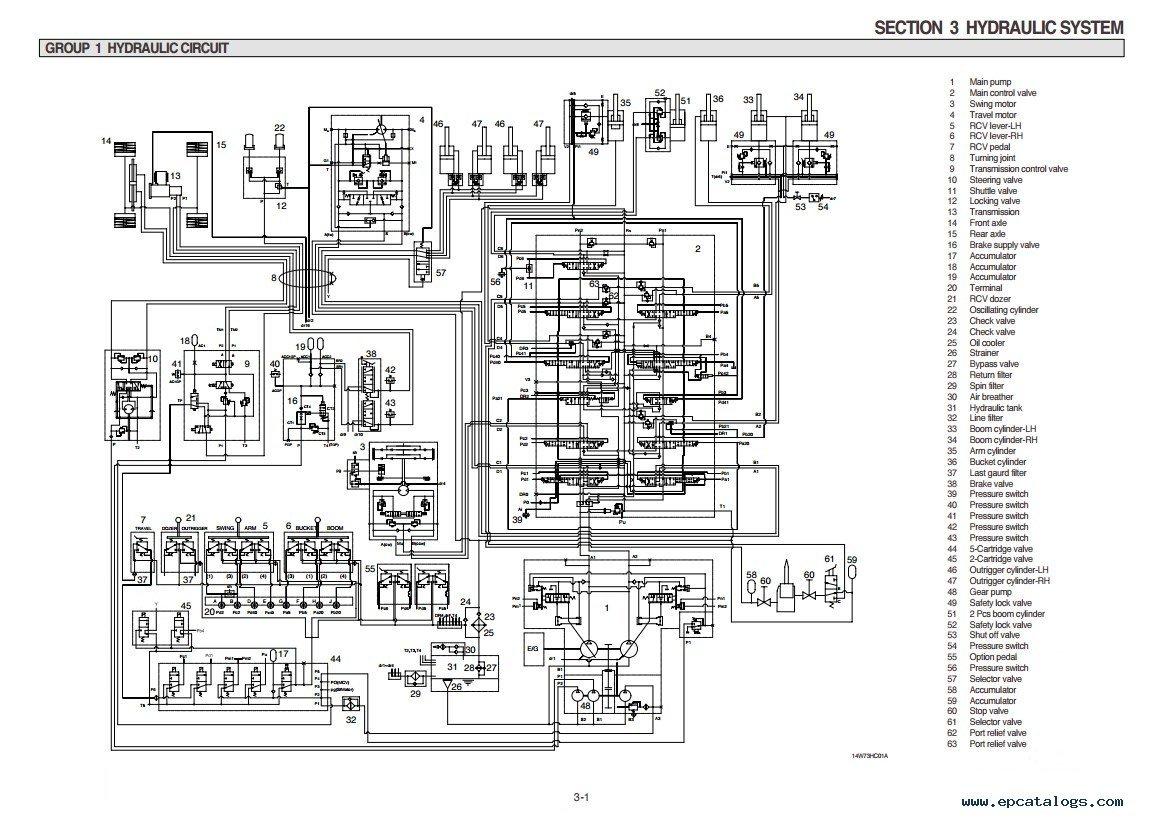 Mgc Wiring Diagram