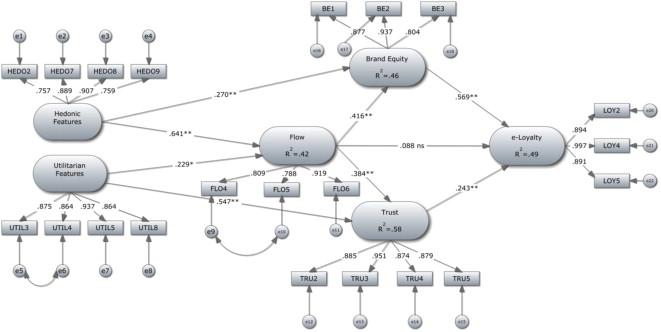 Mobile Entertainment Station Mz-919 Wiring Diagram