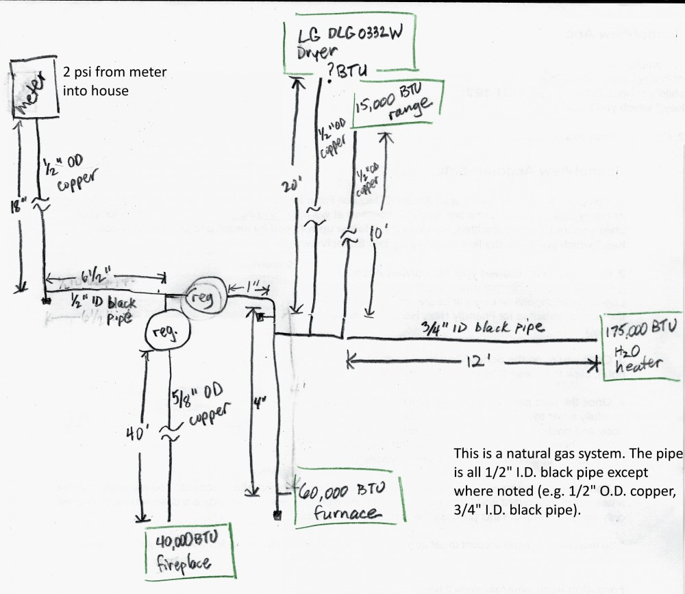 medium resolution of ford pto wiring diagram wiring diagram repair guides ford f650 pto wiring diagram ford pto wiring diagram