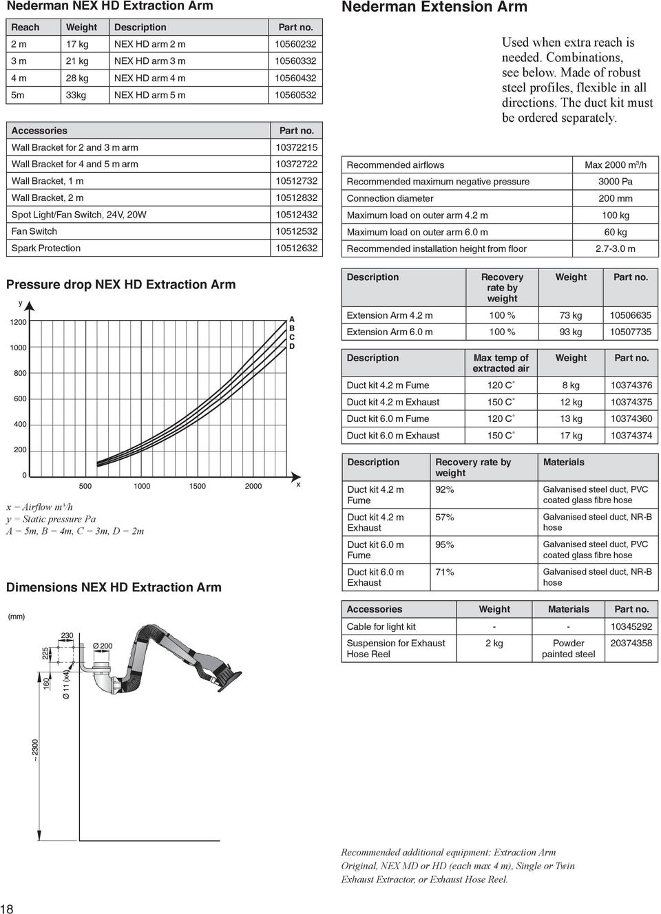 Nederman High-efficiency Fume Extractor Arm With Light