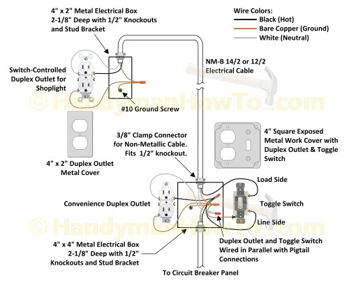 small resolution of l5 30r receptacle wiring diagram