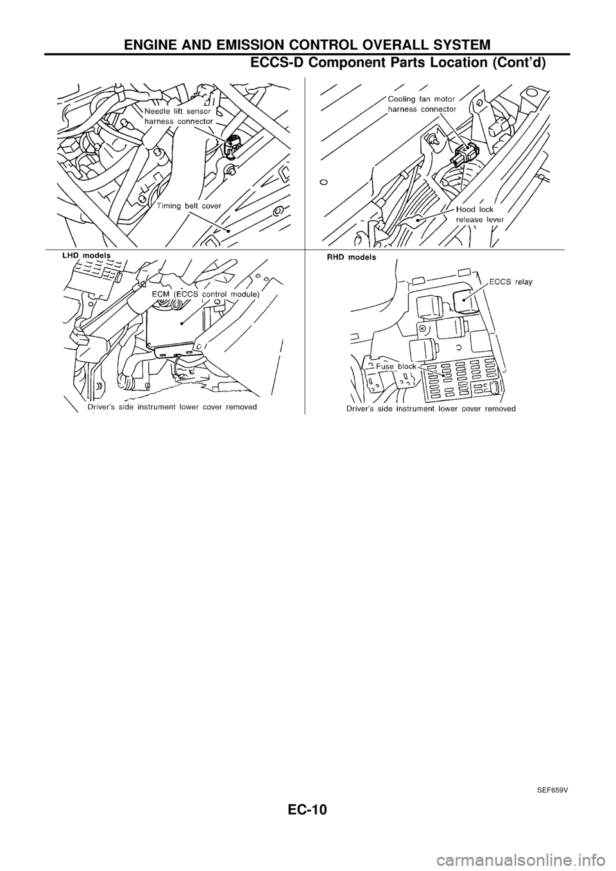 medium resolution of nissan gu wiring diagram