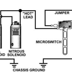 micro switch wiring diagram for nitrou [ 1484 x 696 Pixel ]