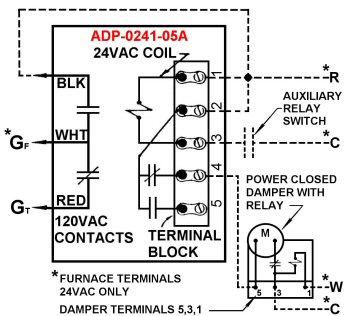 Nordyne Ac Condenser Model Fs5bd-060k Wiring Diagram