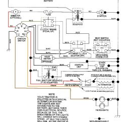 Wheel Horse Wiring Diagram Cloudstack Architecture Old Wheelhorse Tractor