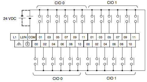 Omron Cp1l Wiring Diagram