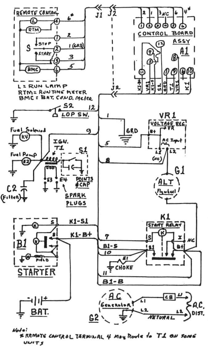 Onan Emerald 500 Generator Wiring Diagram