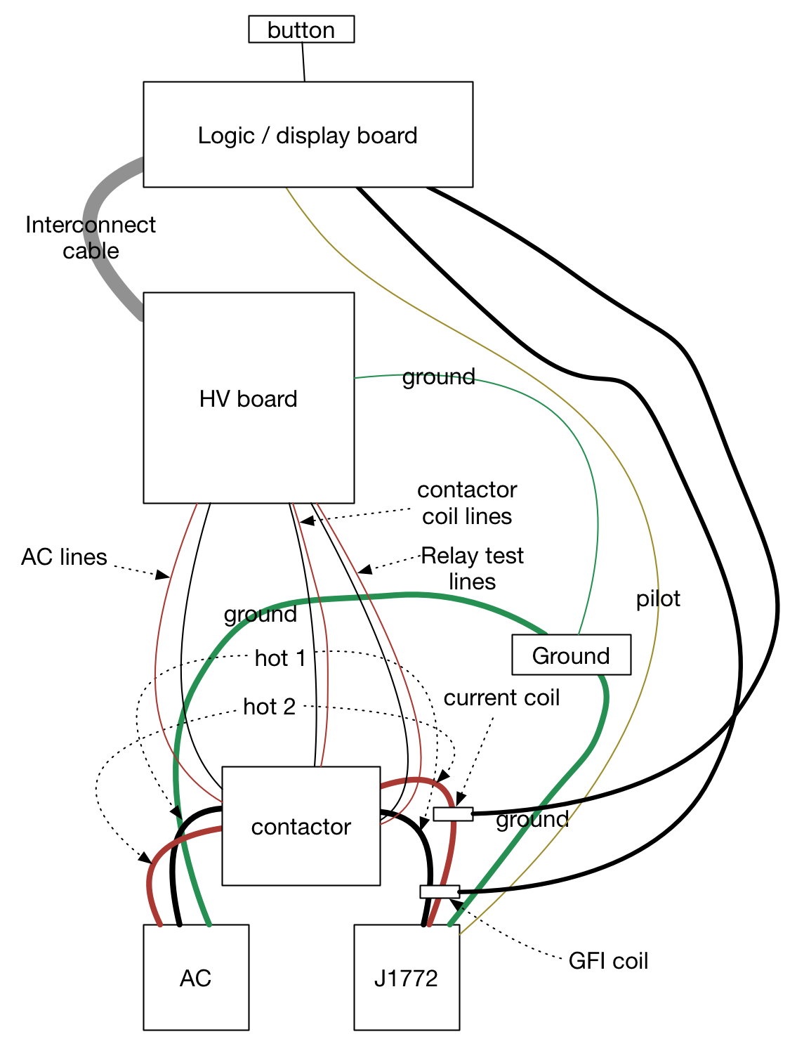 Openevse Kit Wiring Diagram