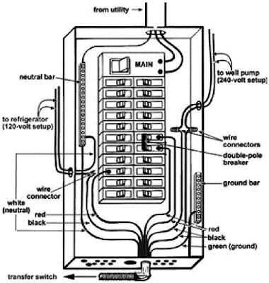 Parallax Ats 503 Wiring Diagram