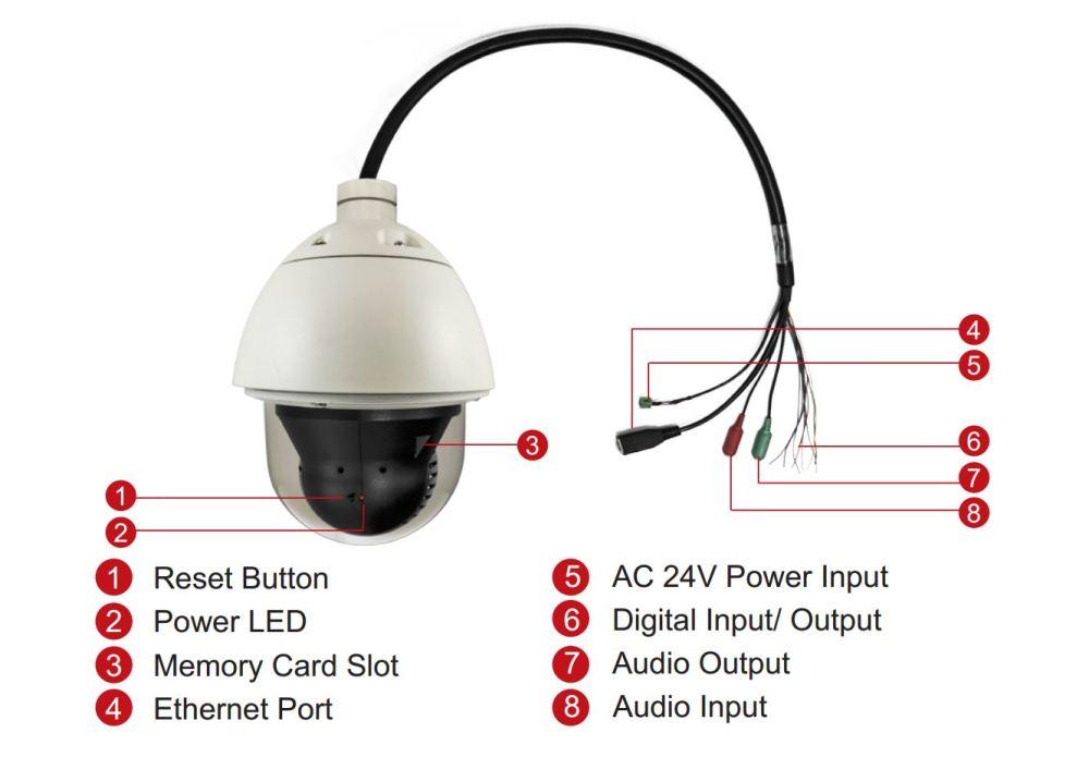 medium resolution of pelco ip camera diagram today wiring diagrampelco ptz camera wiring diagram wiring diagram pelco poe camera