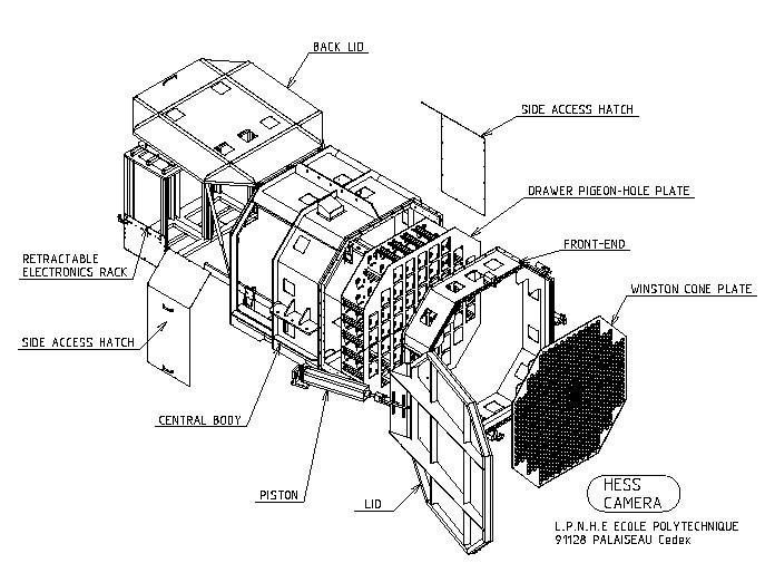 Pentax K1000 Diagram