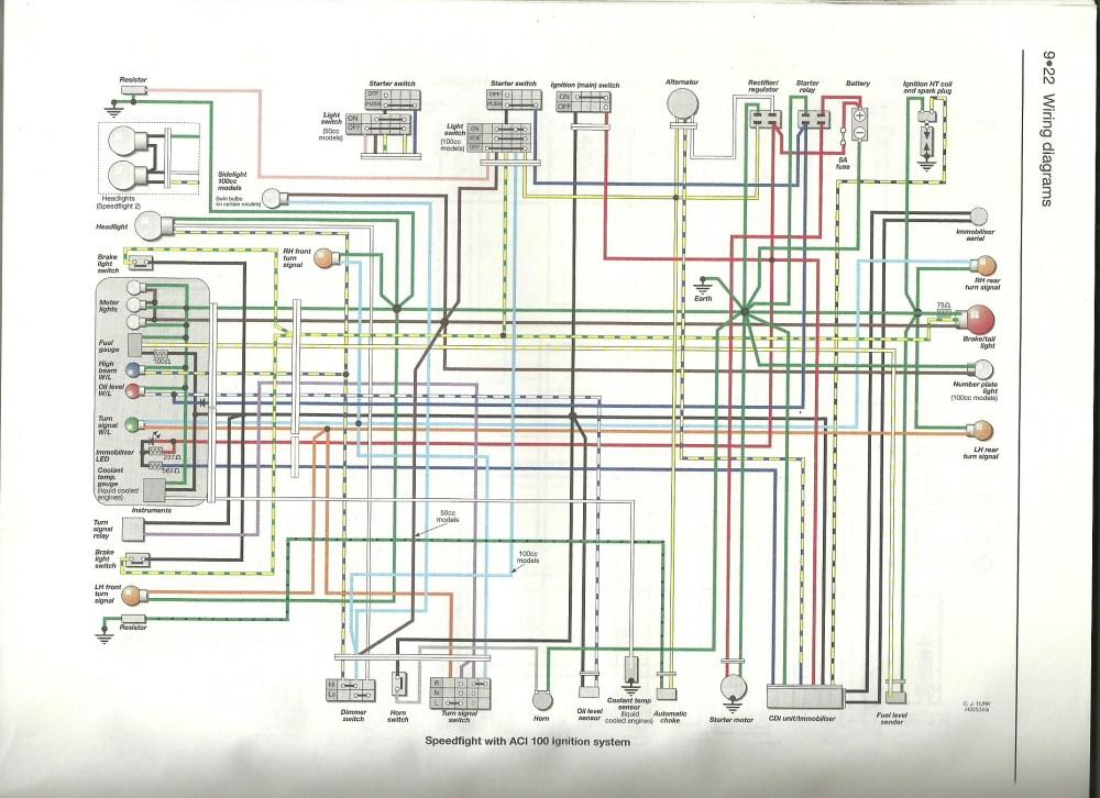 medium resolution of peugeot vivacity 100 wiring diagram