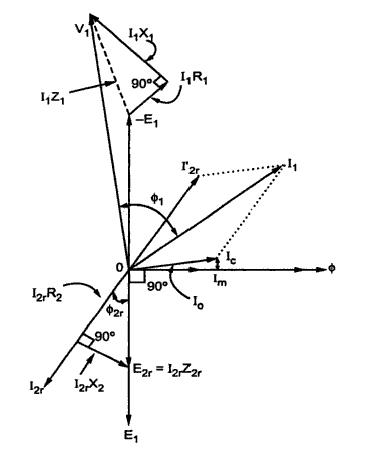 Phasor Diagram Creator Online
